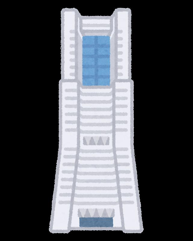 横浜市の計画都市