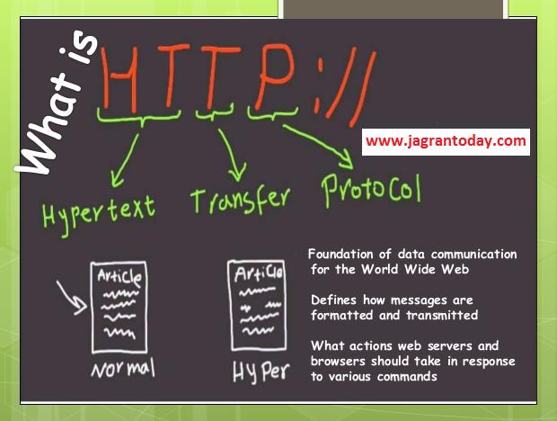 Web mein Protocols