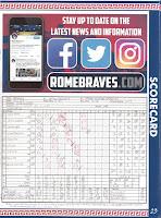 Intimidators vs. Braves, 07-01-18. Braves win, 6-5.