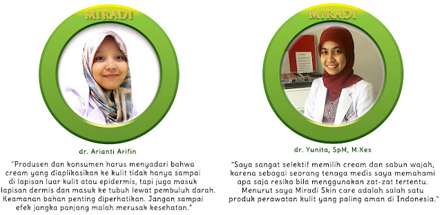 Miradi Skin Care Series