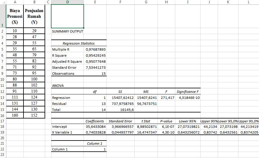 Regresi korelasi serta contoh pembahasan kasus hasil menggunakan microsoft excel 2013 ccuart Gallery