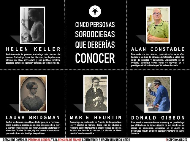 Helen Keller, Laura Bridgman, Marie Heurtin, Alan Constable y Donald Gibson