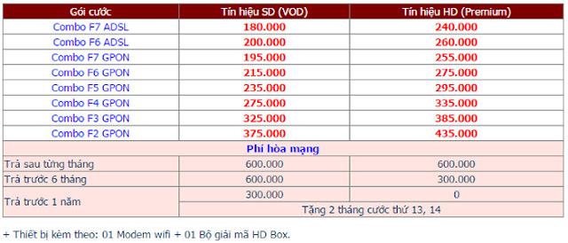 Lắp Mạng Internet FPT Phường Rạch Dừa 2