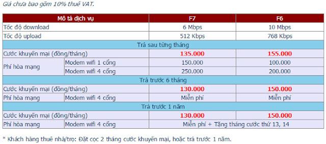 Đăng Ký Lắp Đặt Wifi FPT Bình Thuận 2