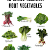 10 Shade tolerant root vegetables #vegetable_gardening