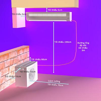 Sơ đồ lắp đặt dàn máy lạnh điều hòa - TPP Việt Nam