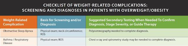 https://www.aace.com/files/guidelines/ObesityExecutiveSummary.pdf