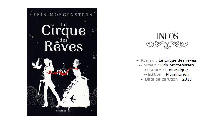Le cirque des rêves - Avis - Erin Morgenstern