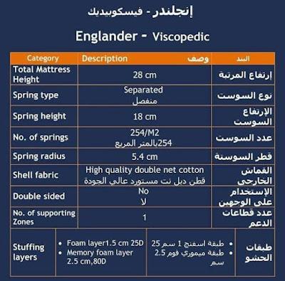 اسعار مراتب انجلندر,اسعار مراتب انجلندر في مصر 2018