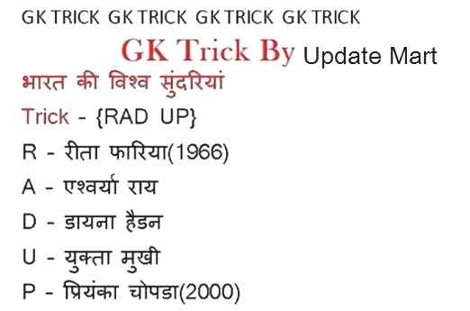Computer gk (knowledge) question and answer in hindi pdf free.