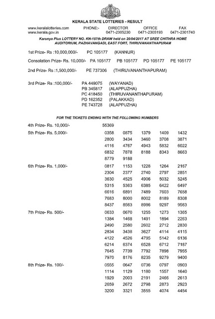 Kerala lottery result official copy Karunya Plus KN-157 Part 01