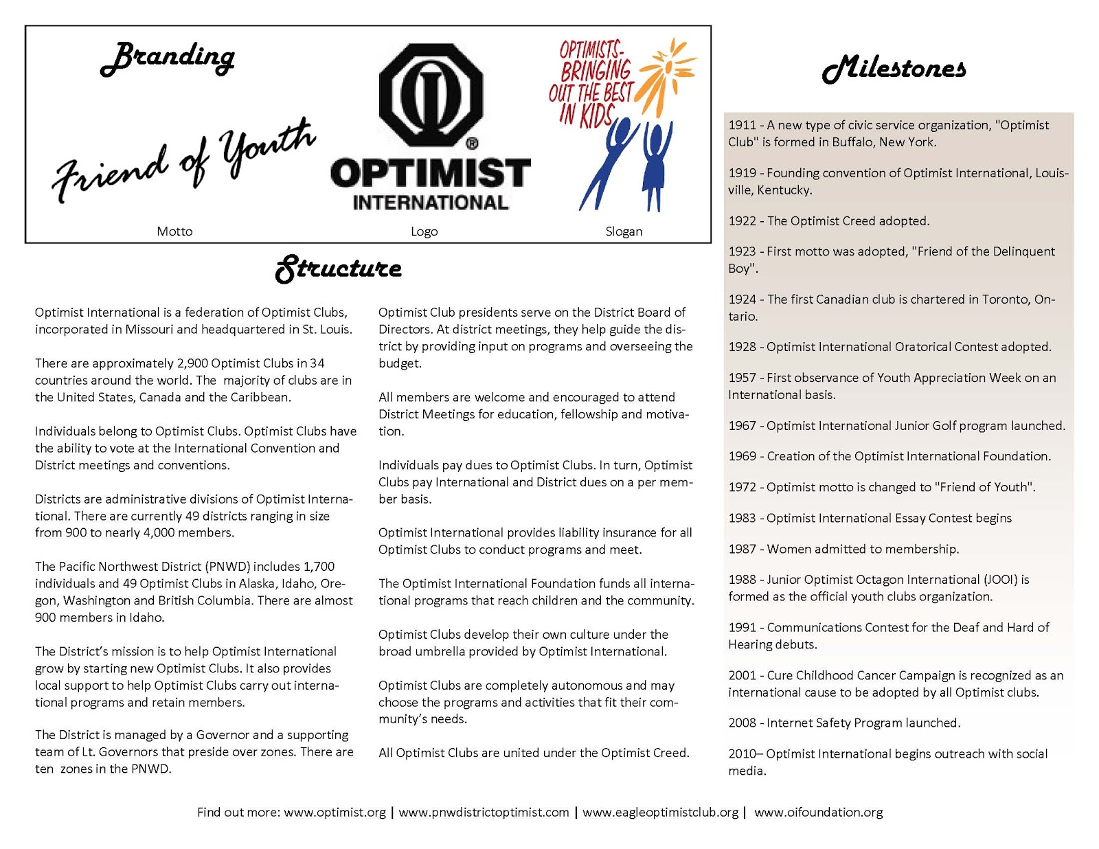 Optimist essay contest 2014