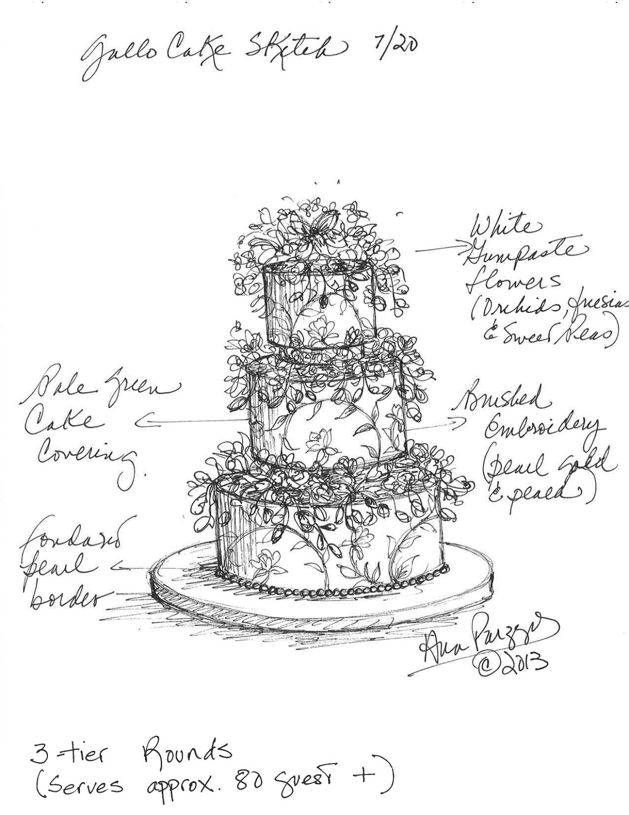 For the Love of Cake! by Garry & Ana Parzych: From the