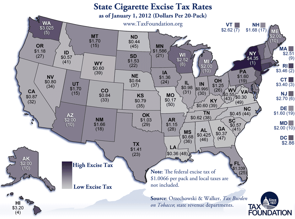 Tobacco Truth Regulating Taxing E Cigarettes