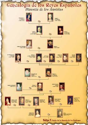 http://www.rtve.es/noticias/proclamacion-felipe-vi/arbol-genealogico/