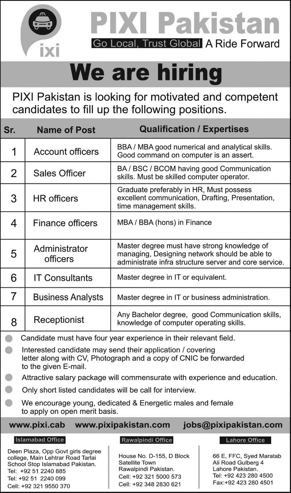 Account Officer jobs in Pixi Pakistan in Islamabad Lahore