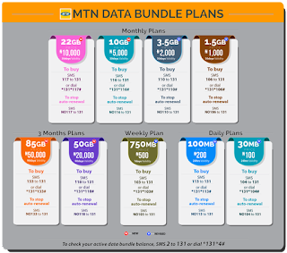 Weekend Plans Subscription Codes | MTN, Airtel, Glo and 9mobile