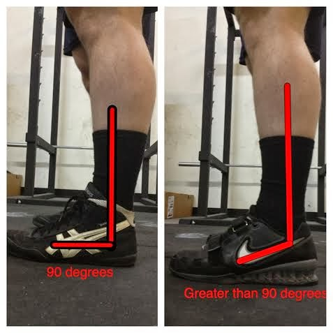 Squating In Basketball Shoes Vs Weightlifting Shoes