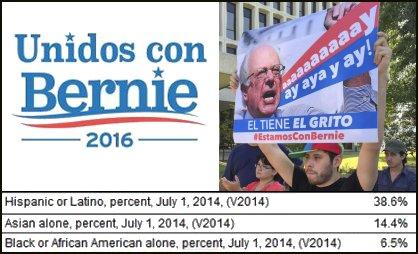 California Latinos for Bernie Sanders