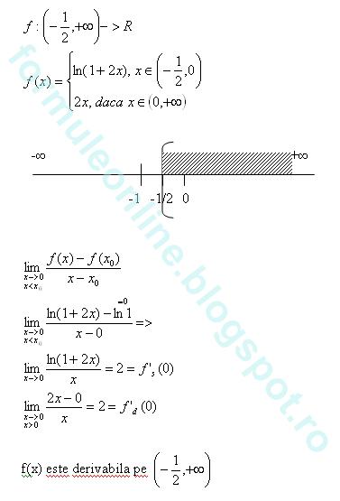 limita functiei derivabile exemplu