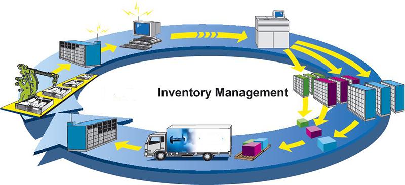 Tugas dan Fungsi Pengamanan Aset dan Inventarisasi