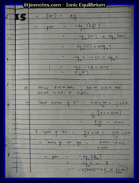 Ionic Equilibrium15