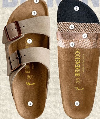 e383ec572ba1 All Birkenstock shoes footbeds are made of cork and natural latex