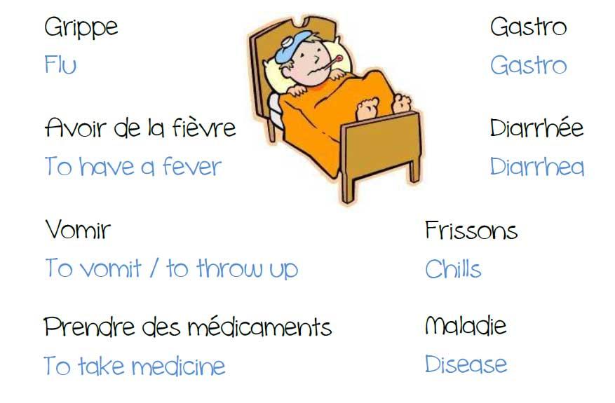 maladies-anglais