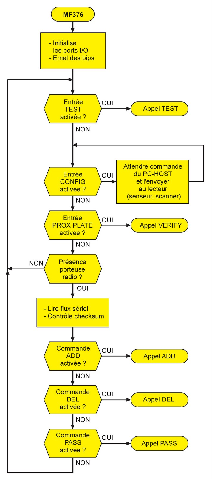 Figure 9 For Programming Flash Memory This Circuit Max662a