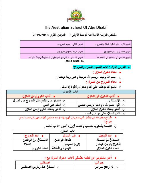 تلخيص الوحدة الاولي المؤمن القوي في التربية الاسلامية للصف الرابع