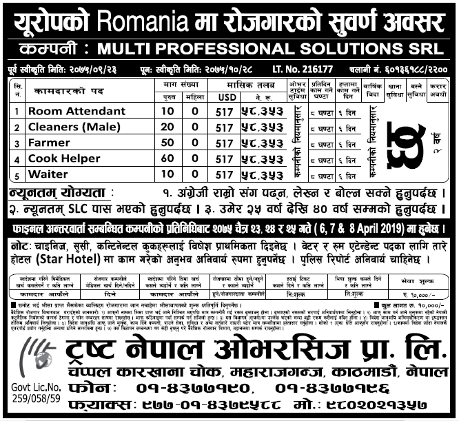 Jobs in Europe Romania for Nepali, Salary Rs 58,353