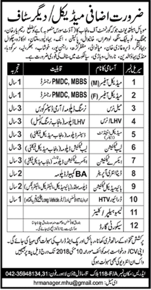 Jobs In Mobile Health Unit Govt Of Punjab 2018 for 288 Posts