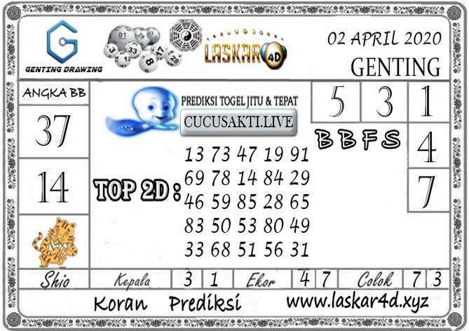 Prediksi GENTING DRAWING LASKAR4D 02 APRIL 2020