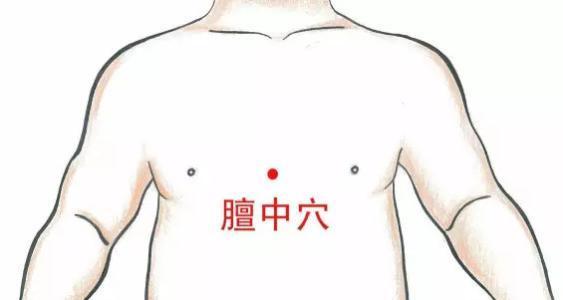 心臟不好按摩五個穴位(血壓高、肥胖)