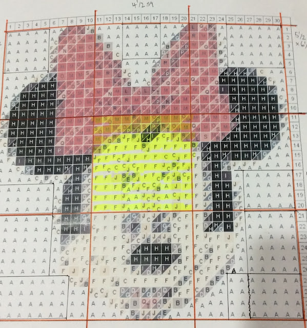 Minnie Mouse graph