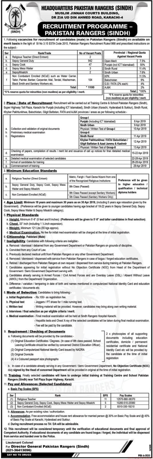 Pakistan Rangers Jobs 2019 Latest