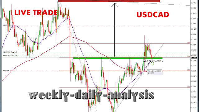 http://www.weekly-daily-analysis.co/2019/04/technical-analysis-gbpusd-8-april-12.html