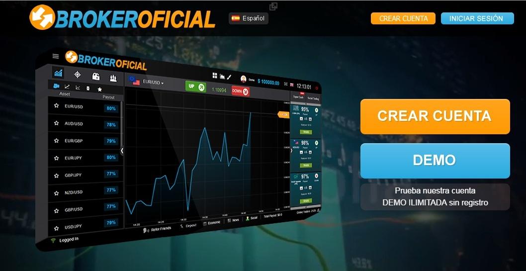 perfiles de rendimiento de las opciones de divisas