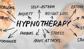 What Is The Meaning Of Hypnosis And Stages Social Awareness