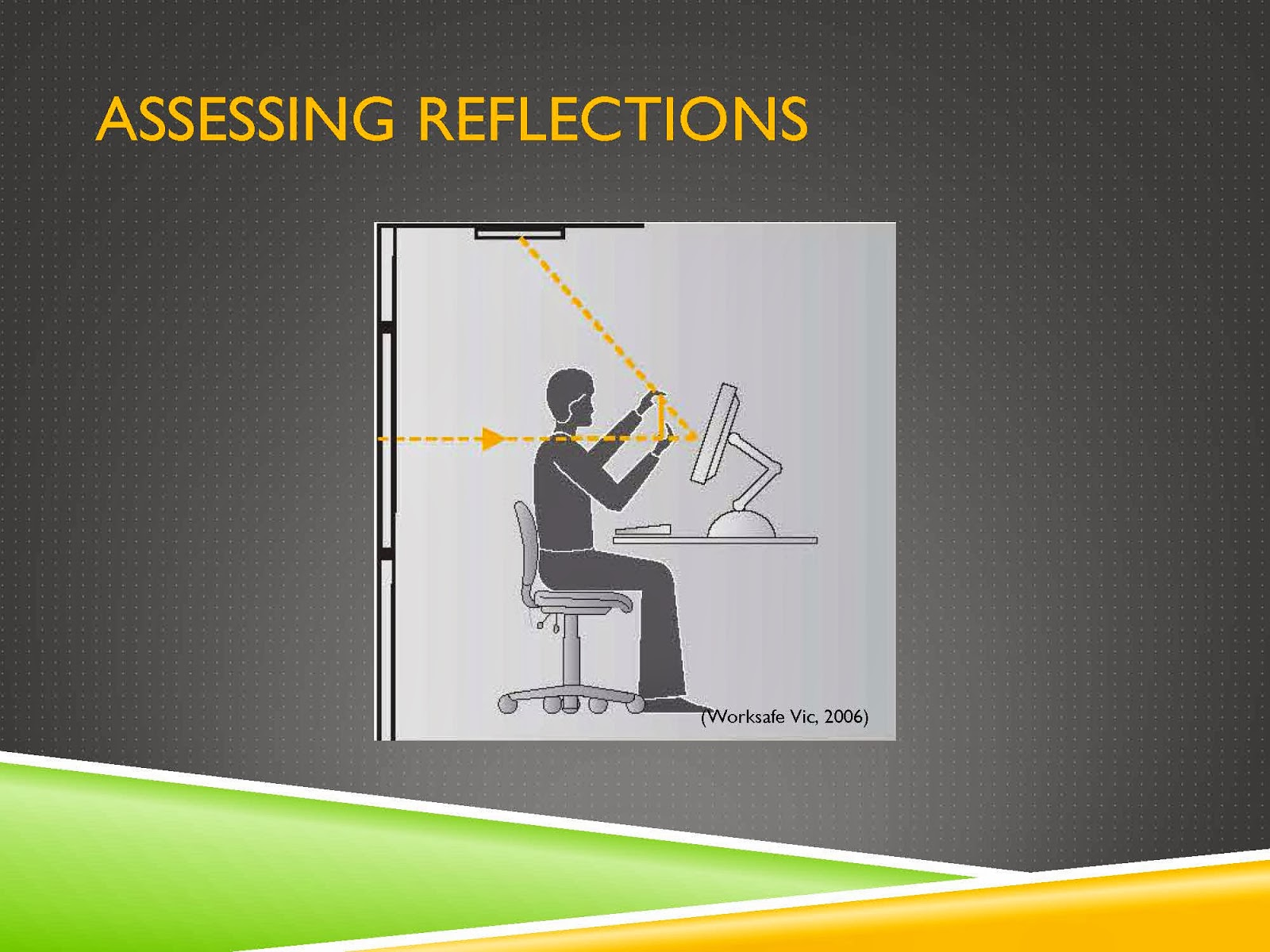 ANALYZE REFLECTIONS