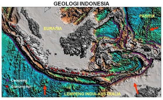 Istilah-istilah Letak dalam Unsur Pokok Geografi
