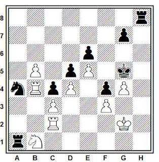 Posición de la partida de ajedrez Arkangelsky - Novikov (Berlín, 1992)