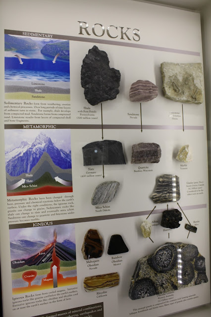 How rocks are formed
