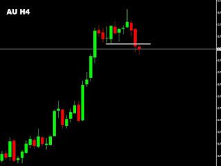 analisa prediksi trading saham forex sonytrade belajar trading AUD USD
