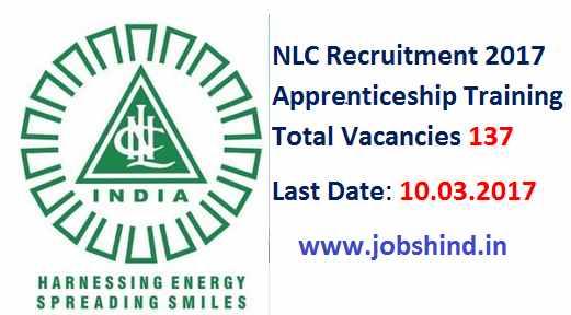 NLC Recruitment 2017 ke Liye 137 Apprentices Job Apply Online