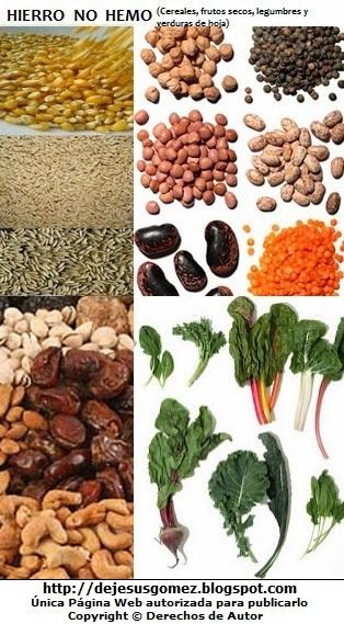 Imagen con alimentos que contienen hierro no hemo. Dibujo de Jesus Gómez