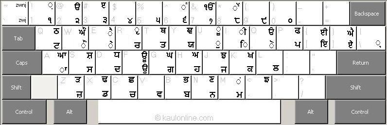 Online Punjabi Typing