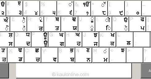 Gurmukhi Typewriter - Type in Punjabi Online