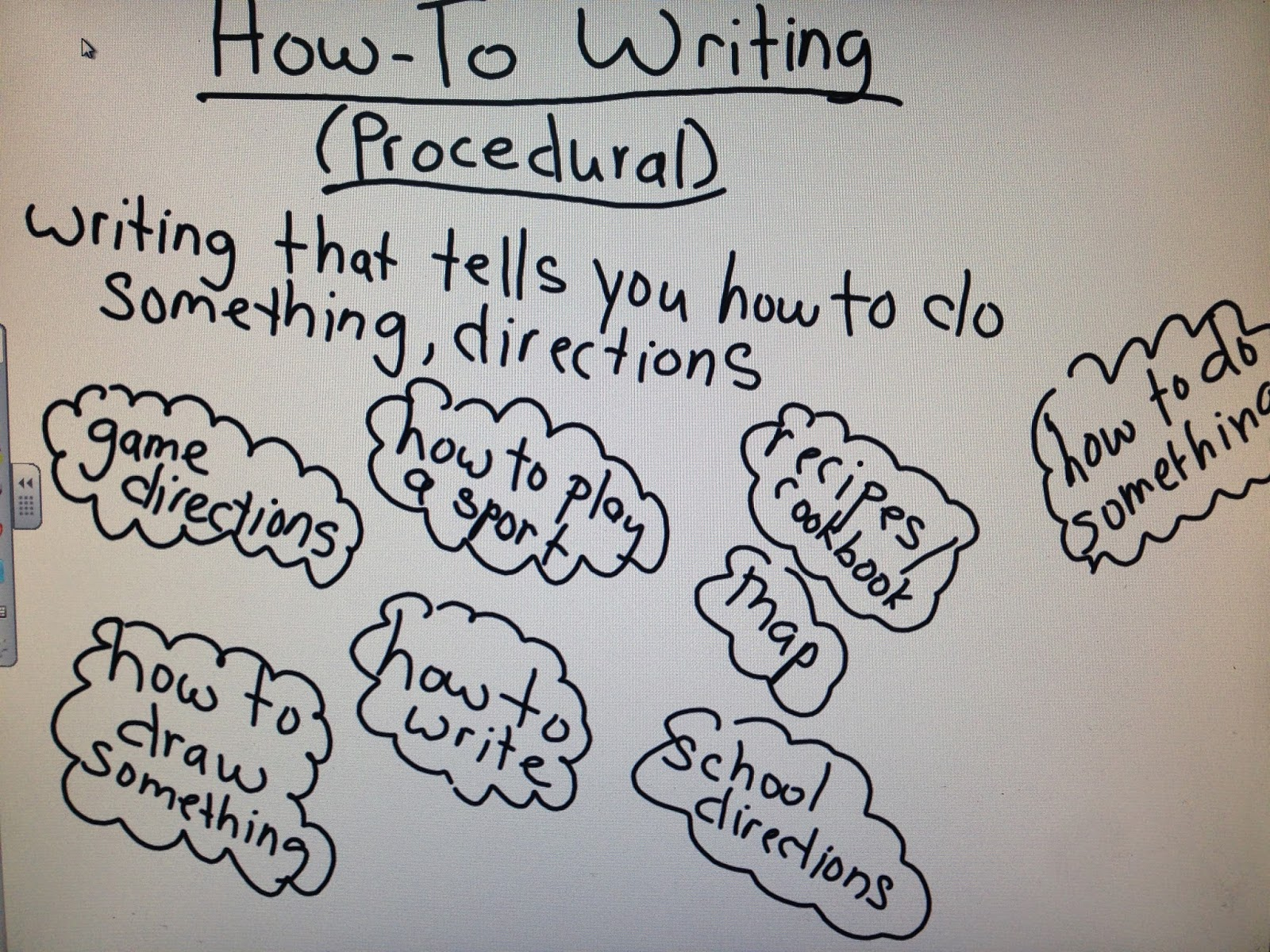 The Adventures Of A K 1 Teacher K 1 Procedural Writing