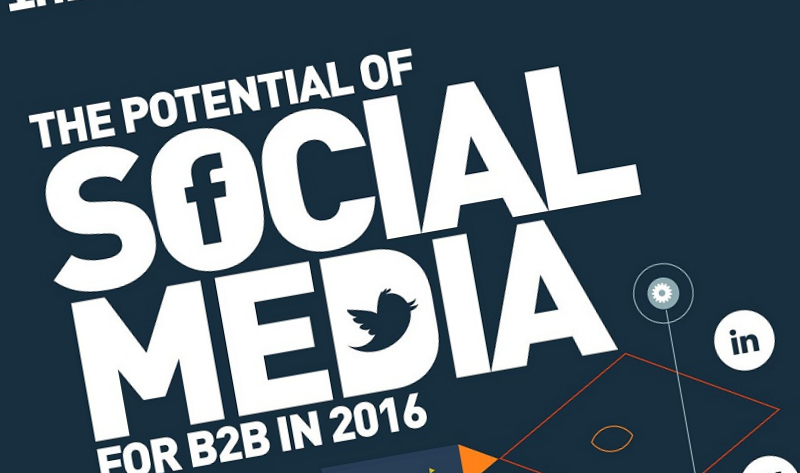 How B2B Businesses Are Tackling Social Media in 2016 - infographic